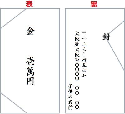 hatsuhoryounakabukuro